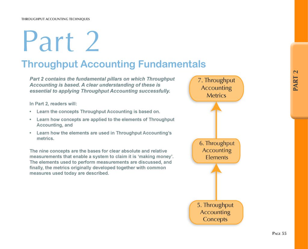 Throughput Accounting Techniques Three Parts Part 2